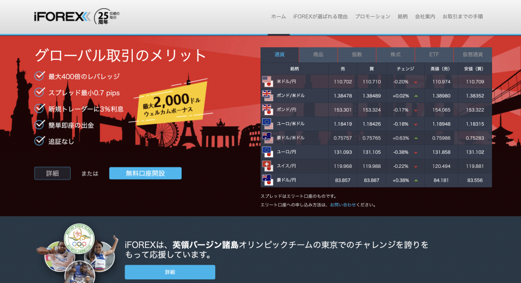 iForex公式サイト
